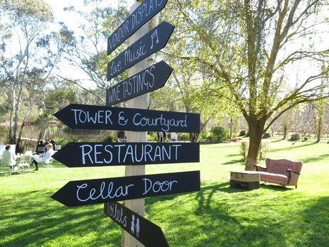 Directional Sign Post for hire